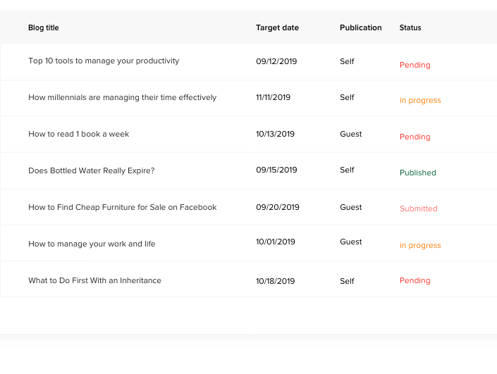 Content calendar management